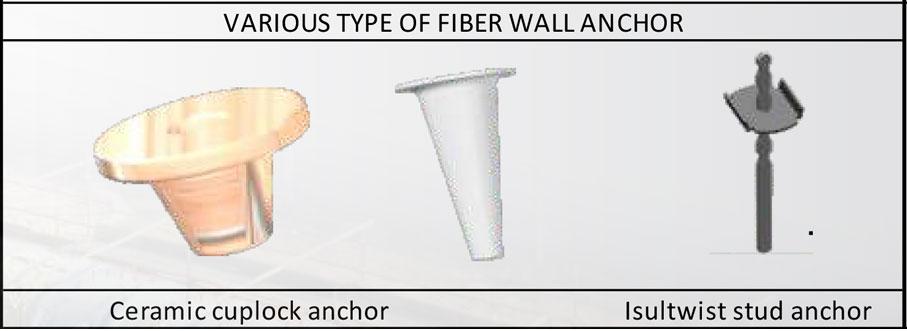 Refractory Anchor Ceramic