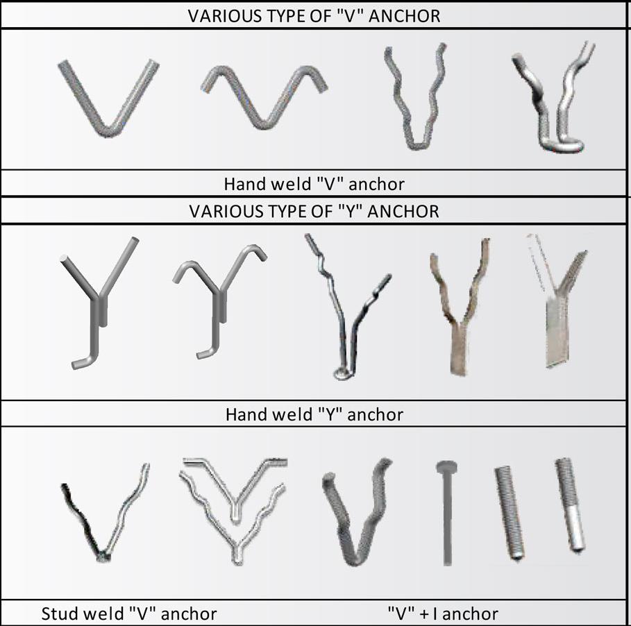 Refractory Anchor Metalic